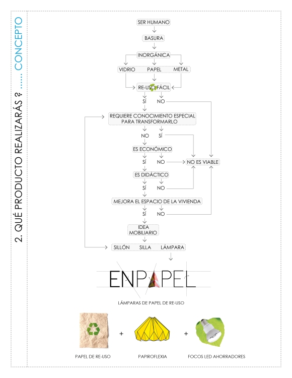 PRESENTACION ENPAPEL2
